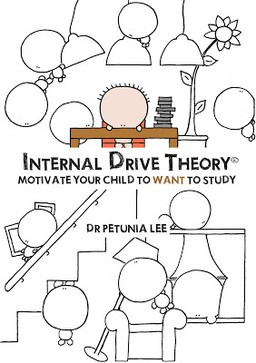 Internal Drive Theory